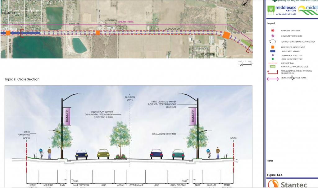 Cross-section of Komoka Rd to Vanneck/Jefferies Rd